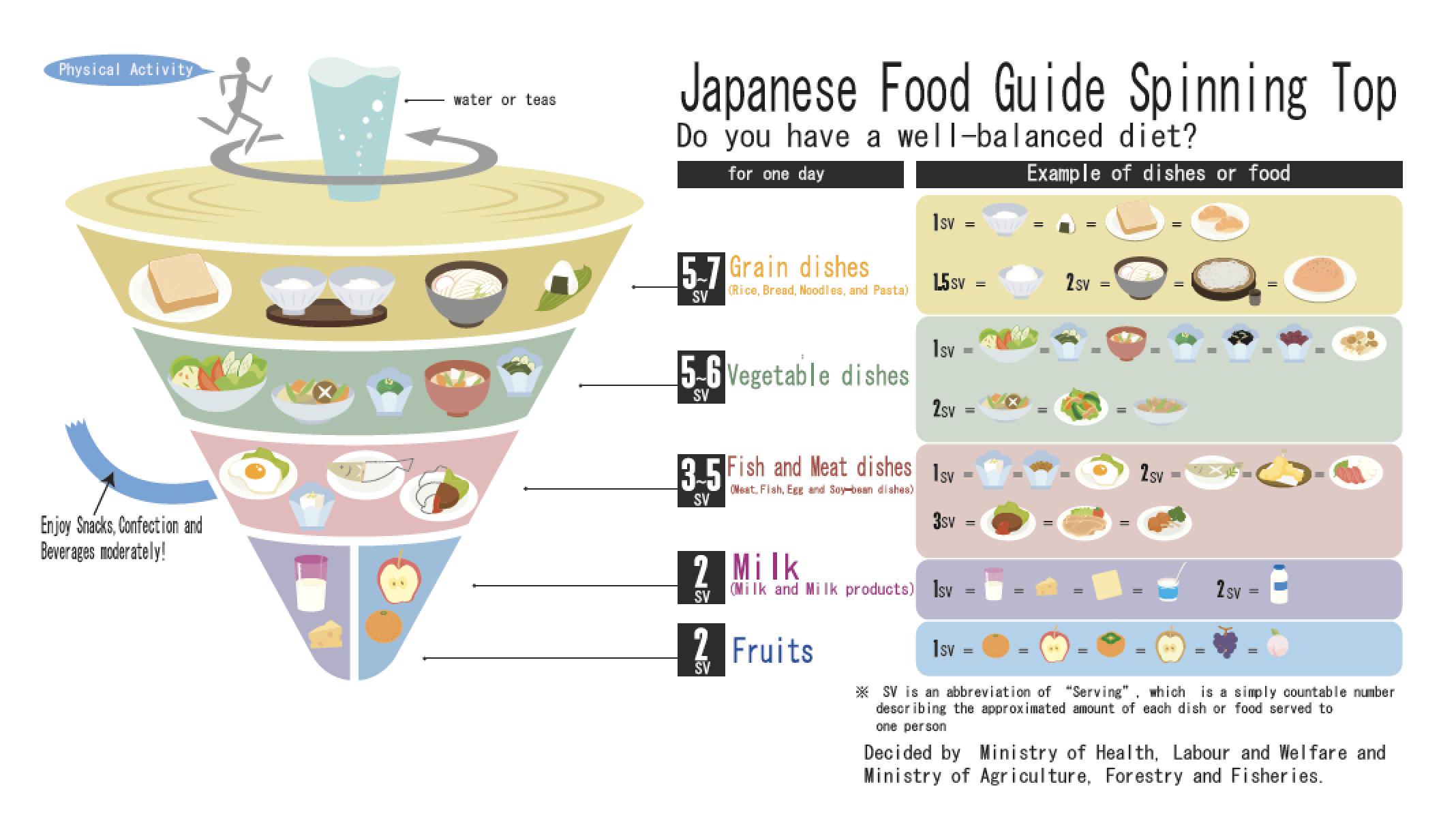 Japanese Toy Tops : Japan laat de schijf van vijf tollen katern